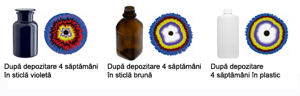 Argint coloidal antibiotic natural Sticla Violet 8