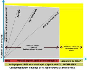 Diagrama CM1000